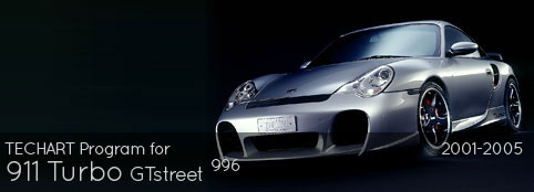 TECHART PROGRAM FOR 996 TURBO: GT STREET