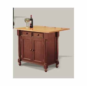 Kitchen Islands by Sunset Trading