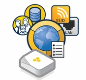 HiveManager For Aerohive Access Points For One Year
