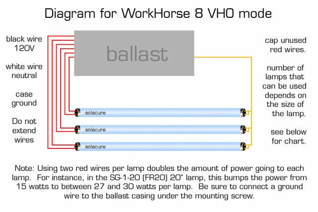 Workhorse 8 VHO diagram | Workhorse 8 Wiring Diagram |  | Solacure