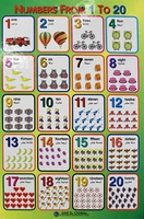 Poster of Numbers Arabic and English 2 sided Hard Board (Chimal)