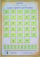 Poster: Arabic Alphabet and Numbers with Transliterations