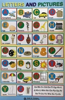 Poster of English Alphabet with pictures 2 sided Hard Board (Chimal)