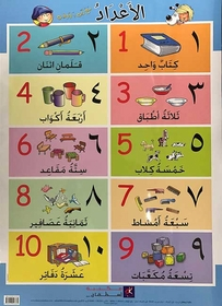 Poster of Numbers Arabic and English with Words