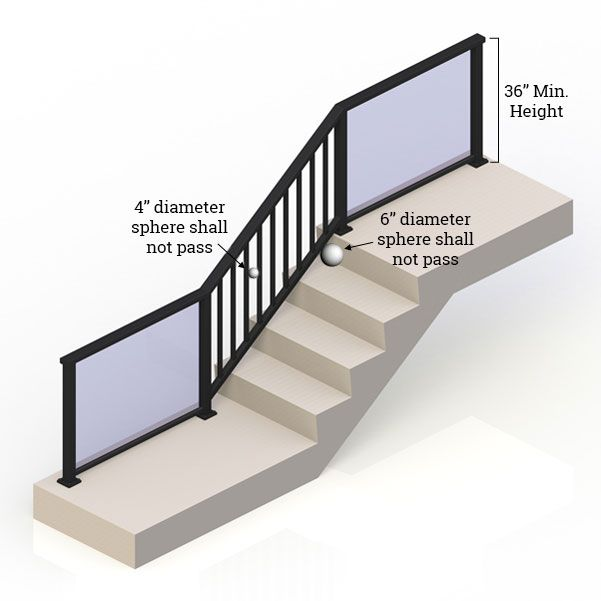 Glass Railing Building Codes