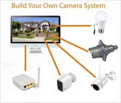 Build Your Own Camera System