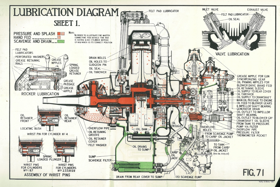 Pegasus Engine Diagram - Get Wiring Diagram on