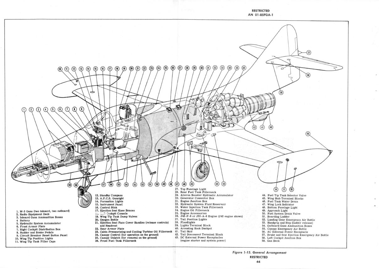 Aviation Knee Key Systems Wiring Diagram Libraries For Canopy Lights Librarygrumman F9f 2 3 Panther Flight Handbook Us
