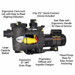 JANDY PLUSHP HI HD PUMP .50HP