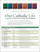 Our Catholic Life Scope and Sequence