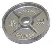 Olympic Plate Wide Lip 25 lb