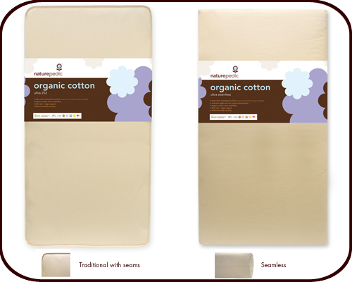 Organic Mattress: The No Compromise Organic Cotton Ultra