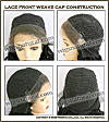 Lace Front Weave Cap Construction