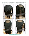 Remy Lace Weave System Cap Construction