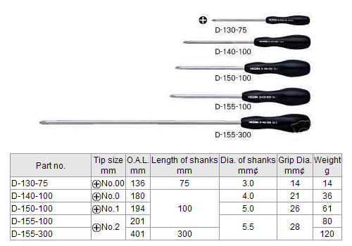 HOZAN JIS Screwdriver Set (5 drivers) -- Previous Gen. [DISCON]