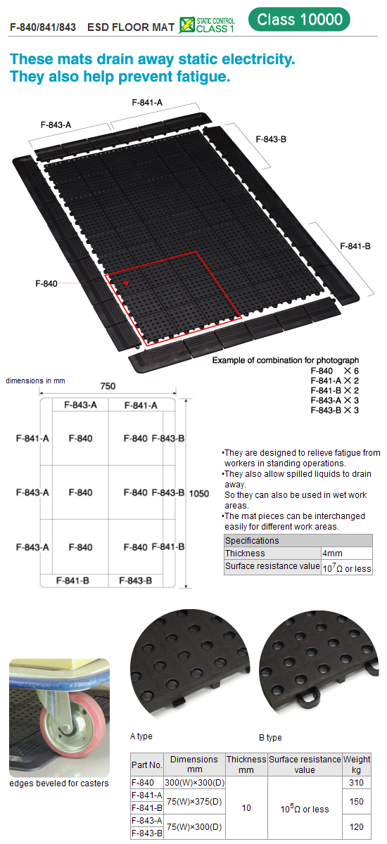 HOZAN ESD Anti-Fatigue Mat (Customizable)