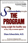 Schwarzbein Principle The Program