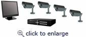 GS-CCTV-PK2 all in one kit bullet cameras