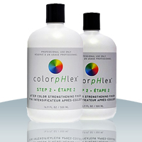 Color Additives & Filters