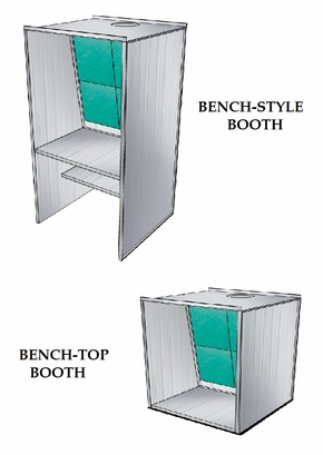 BENCH-STYLE PAINT BOOTHS