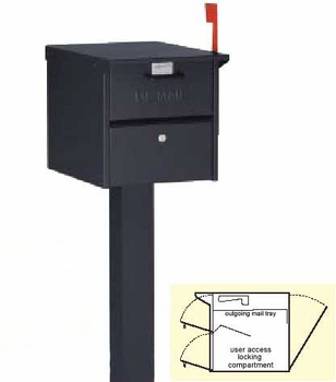 Locking Roadside Front and Rear Opening Mailbox and Post
