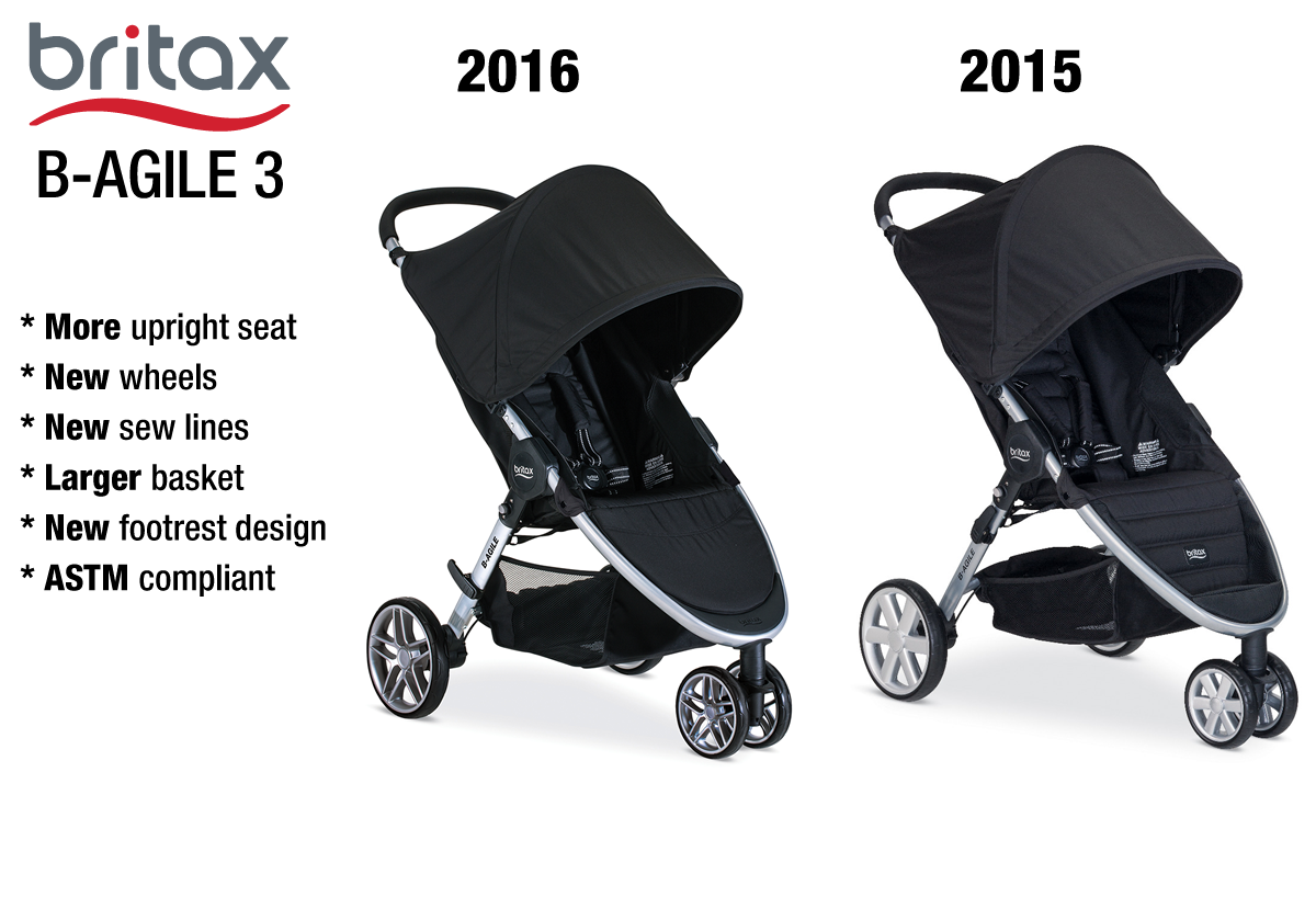 Britax B Agile B Safe  Travel System Steel Review