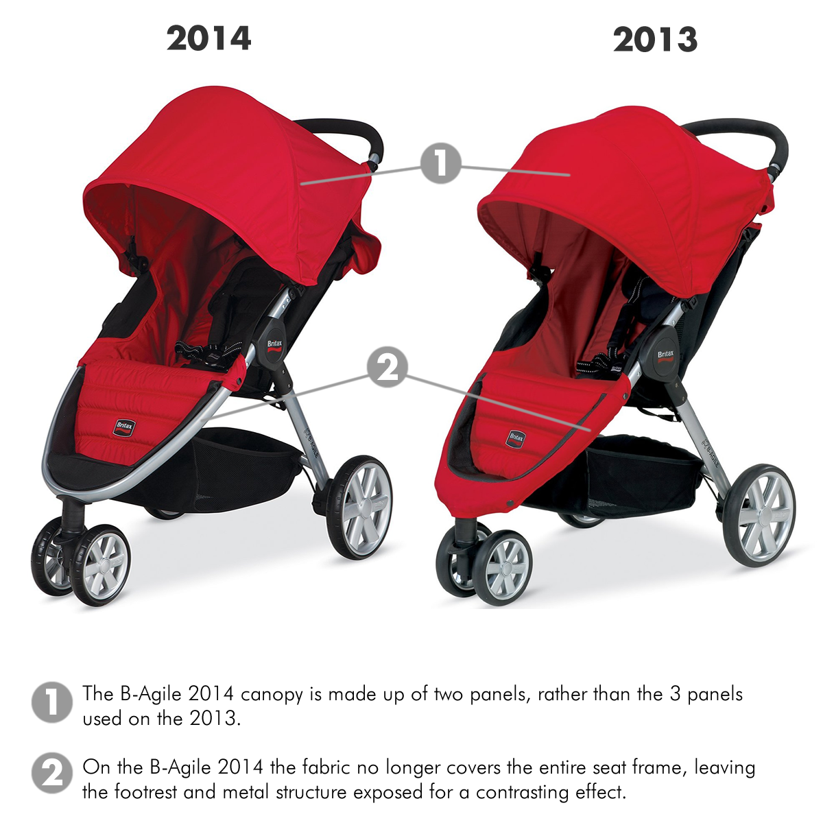 whats the difference between the 2013 and 2014 b agile strollers click here to find out - Double Stroller Frame