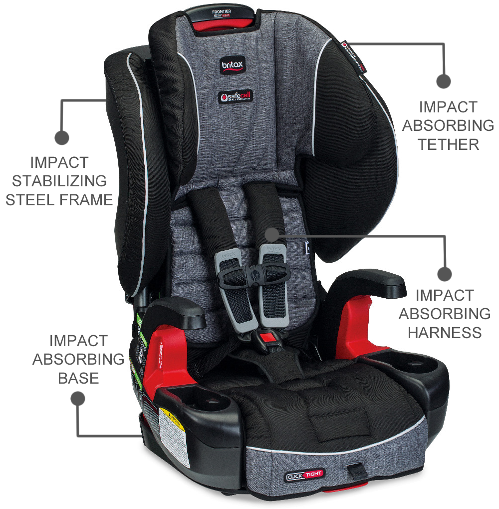 Child Car Seat With Impact Shield