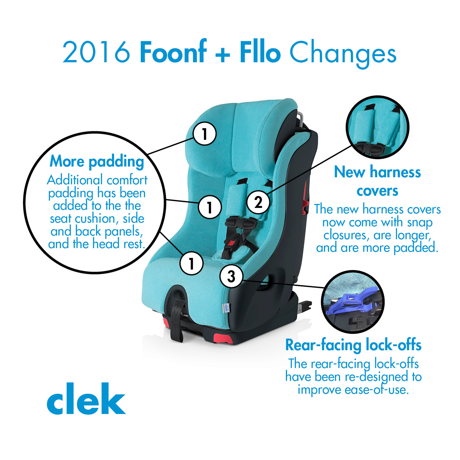 Clek Fllo Convertible Car Seat 2016 Shadow