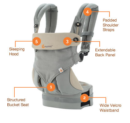 d4ad1f050a1 Ergobaby Four Position 360 Carrier - Black Camel