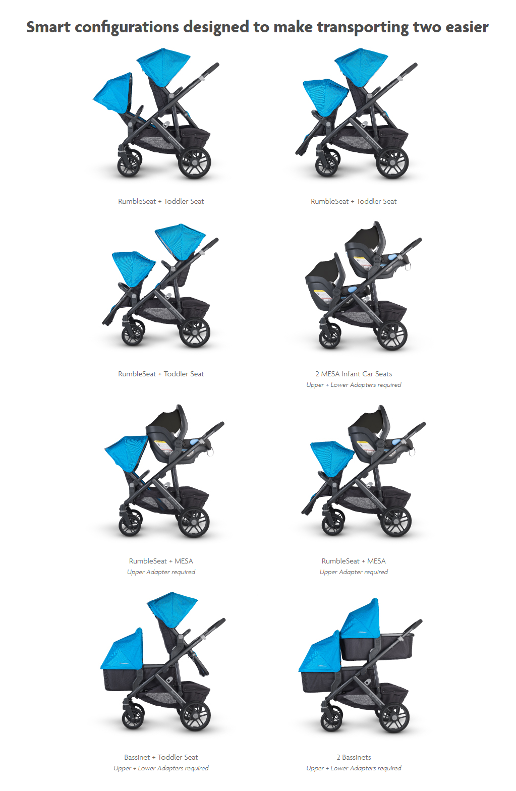 Uppababy 2018 2019 Vista Stroller Gregory Blue Melange Silver Https Sepyimgcom Ty Cdn Gasscootertassemblyjpg Configures Smartly To Adapt Growing Families