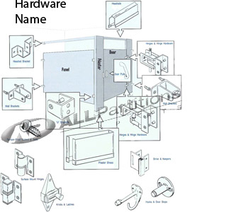Toilet partition hardware all partitions and parts for Bathroom stall partitions parts