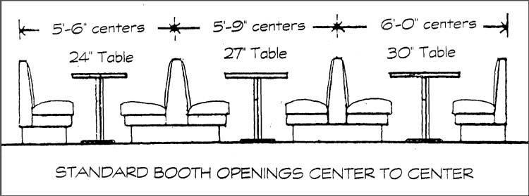 ... Diner Booth Spacing.