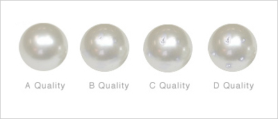 South Sea Pearls Value Based On Luster
