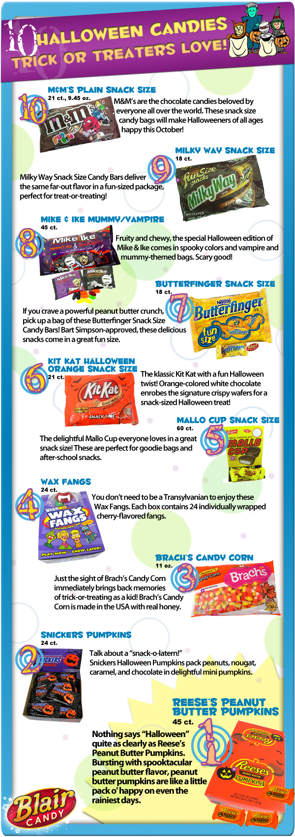The Top 10 Halloween Candy Bars?tu003d1522397115u0026