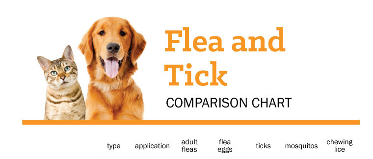 Comparison Chart Flea Tick Products