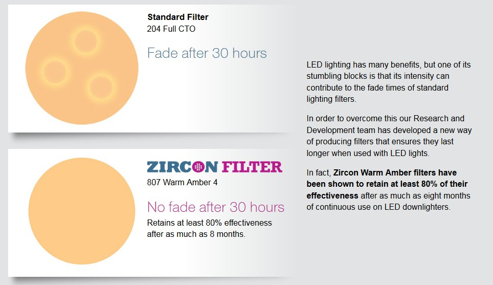 lee-zircon-led-lighting-gel-fade