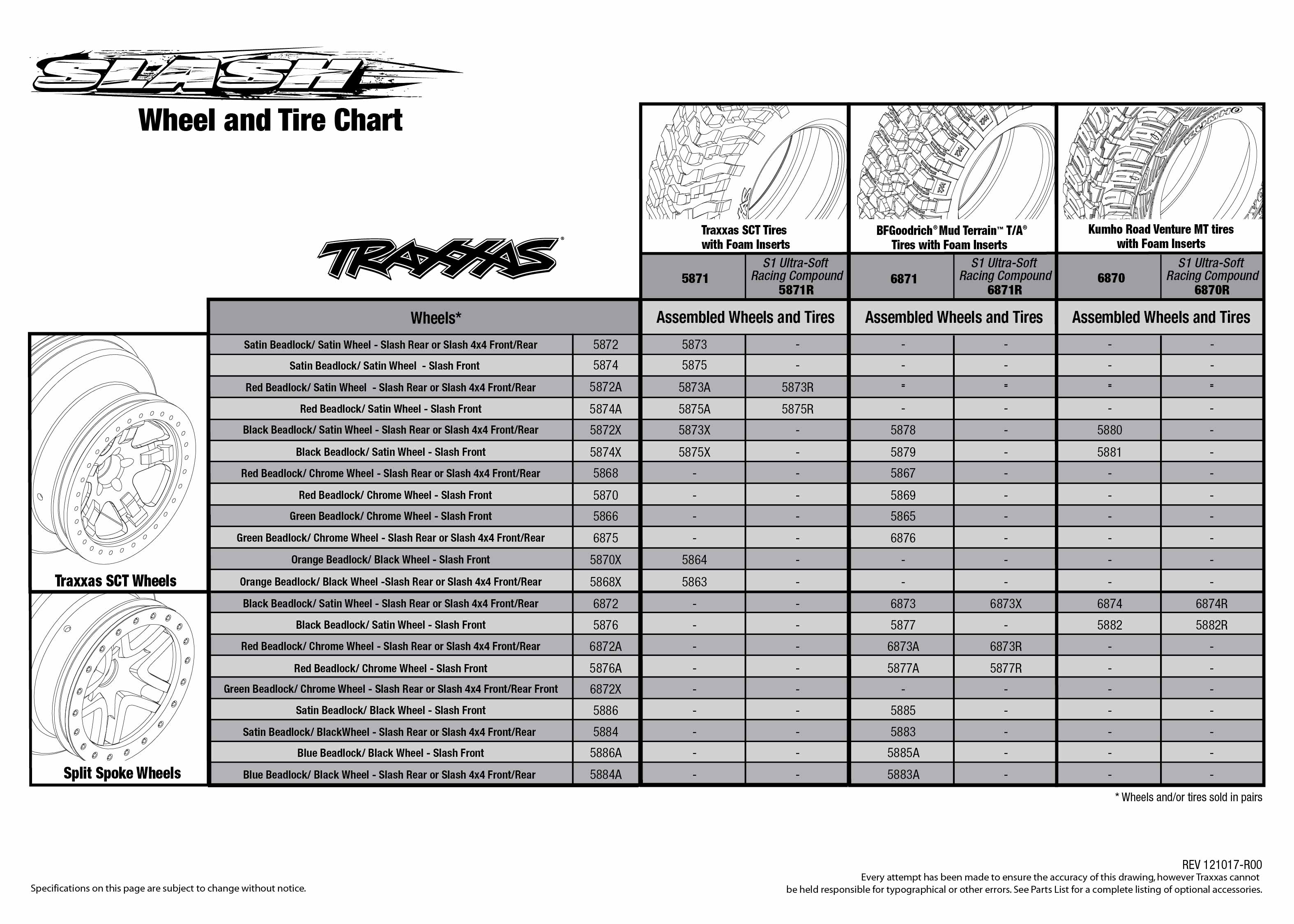 58034_exploded views_TQi_121017_58034_Tire_Chart1 traxxas 1 10 scale slash pro 2wd short course race truck 58034 traxxas tq receiver wiring diagram at alyssarenee.co