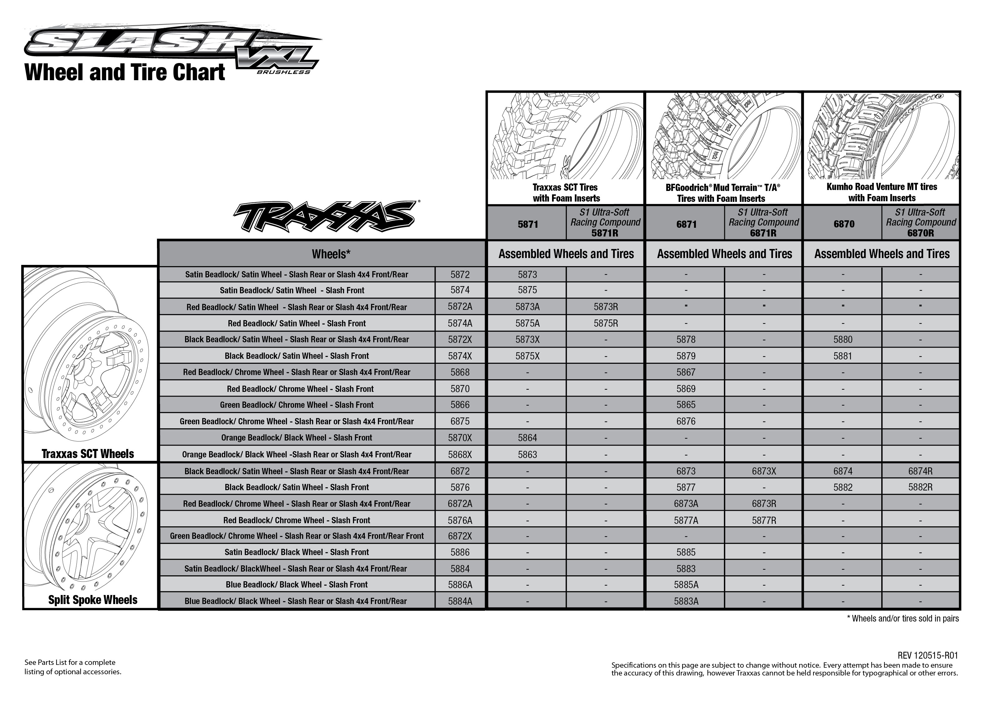 5807_TQi_explodedviews_120515_5807 Tire CHart traxxas 1 10 scale slash vxl 2wd brushless short course truck 5807l traxxas tqi receiver wiring diagram at virtualis.co