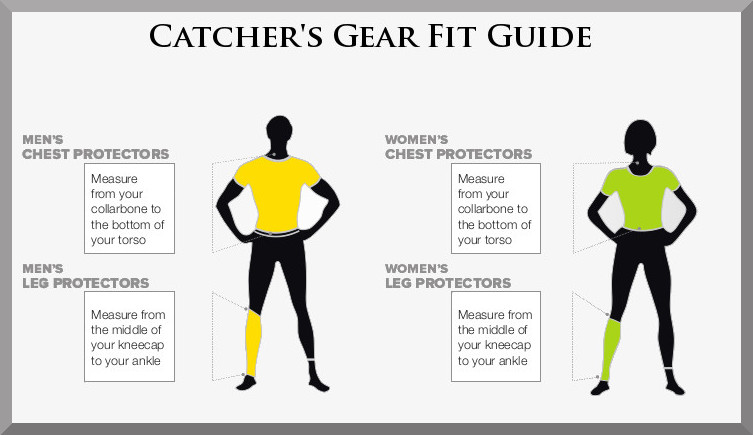 Image result for catchers leg guard sizing chart