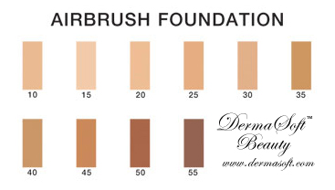 Airbrush Foundation Makeup System from DermaSoft Skin Beauty & Cosmetics
