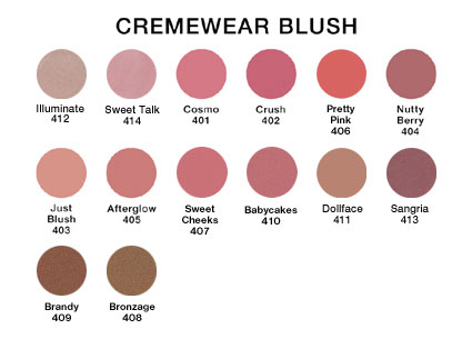 Sheer Creme Blush Powder - Oil Free, Fragrance Free, Hypoallergenic Mineral Blush Powder. Mineral Blush is Dermatologist Recommended for Sensitive Skin. DermaSoft Sheer Beauty.