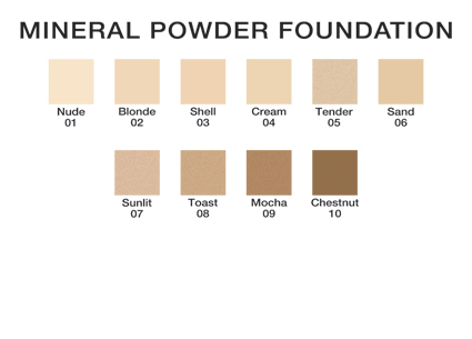 Sheer Mineral Foundation Powder - Oil Free, Fragrance Free, Hypoallergenic Mineral Face Powder. Mineral Foundation Powder is Dermatologist Recommended for Sensitive Skin.