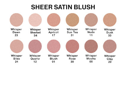 Sheer Satin Whisper Blush Powder - Oil Free, Fragrance Free, Hypoallergenic Mineral Blush Powder. Mineral Blush is Dermatologist Recommended for Sensitive Skin. DermaSoft Sheer Beauty.