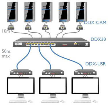 DDX30 Application Diagram