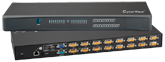 Austin Hughes CyberView F121 with VGA DB-15 KVM