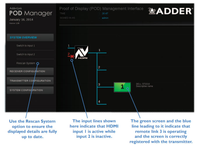 Adder ALDV104T - P.O.D. API for 3rd party integration