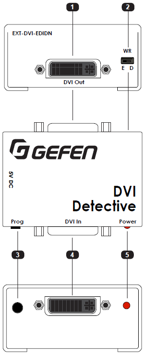 Gefen EXT-DVI-EDIDN Layout - Connections on DVI Detective N