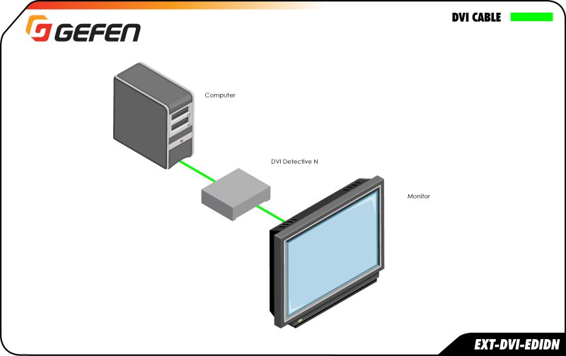 Gefen EXT-DVI-EDIDN Application Diagram - DVI Detective N