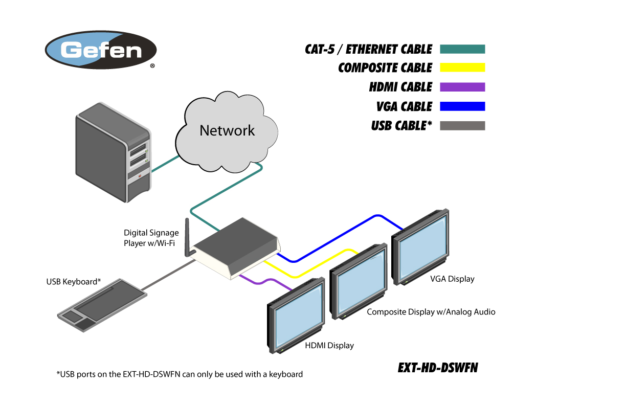 Gefen EXT-HD-DSWFN Diagram